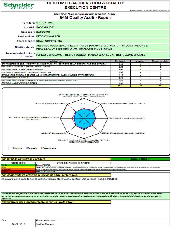 Certificato Schneider Matica